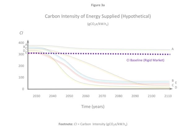 GCR-Energy-Slide5