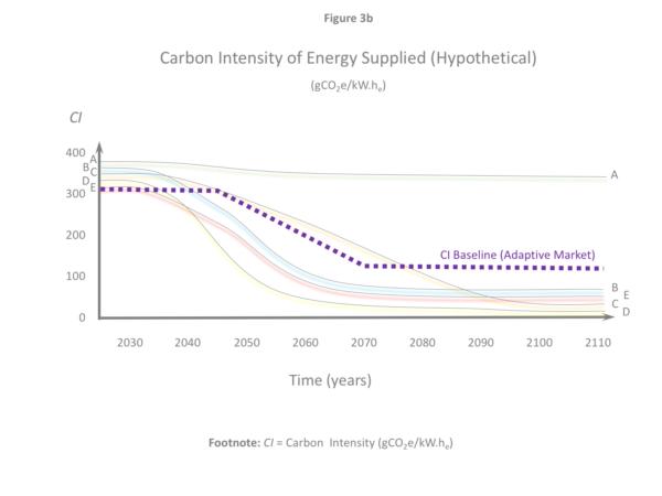 GCR-Energy-Slide6