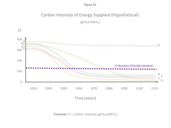 GCR-Energy-Slide7