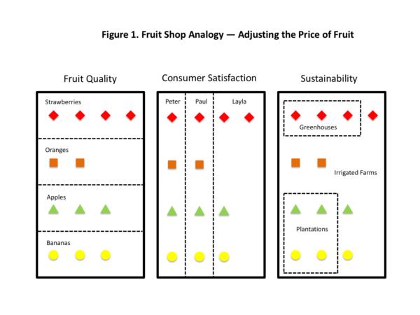 GCR-Fruit-Shop-1b