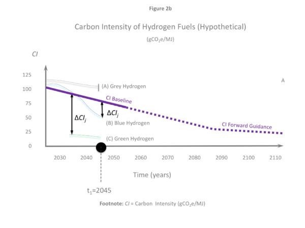 GCR-Storyline-Hydrogen-Slide7