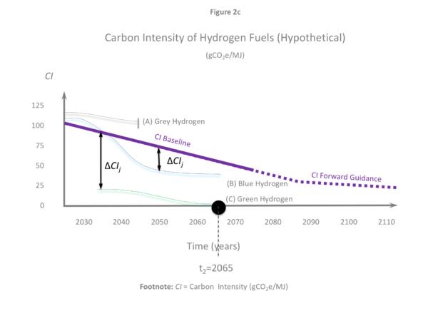 GCR-Storyline-Hydrogen-Slide8