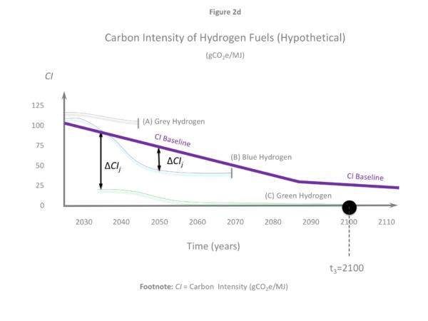 GCR-Storyline-Hydrogen-Slide9